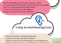 Effect-Of-Hearing-Loss