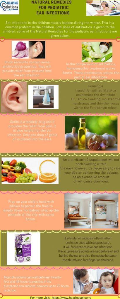 Pediatric Ear Infection