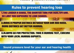 Protect your Ears - Sound pressure level