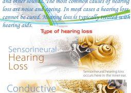 Symptoms-of-Hearing-Loss