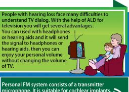 Why assistive listening device are needed?