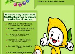 vitamins will help to improve hearing