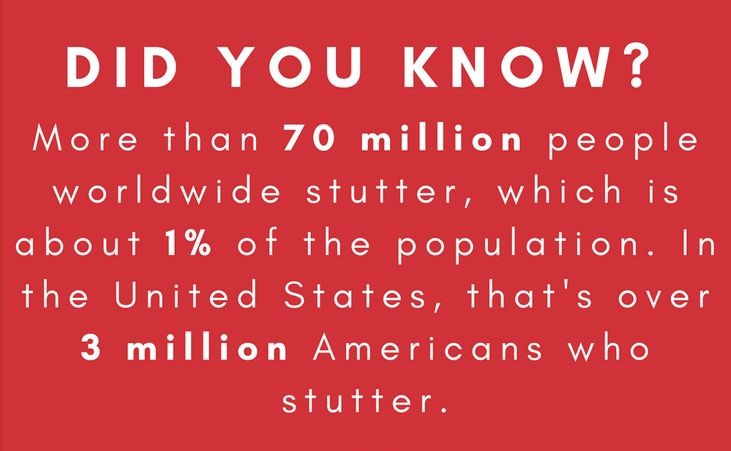 70 million people stutter worldwide