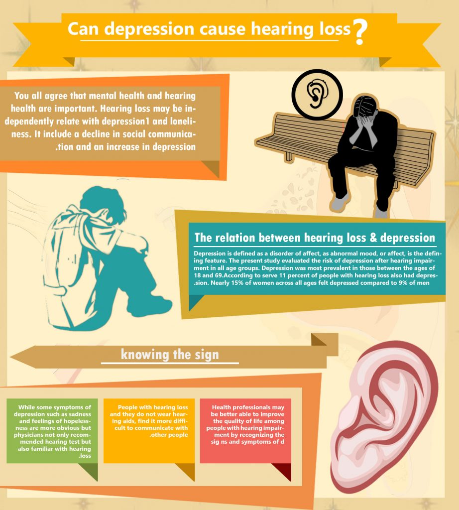 Depression causes hearing loss