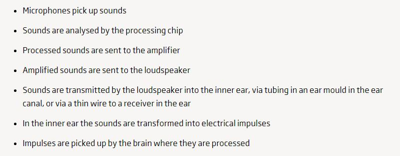 Here is how a hearing aid works step-by-step: