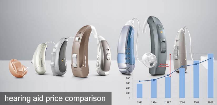 hearing aids cost price comparison