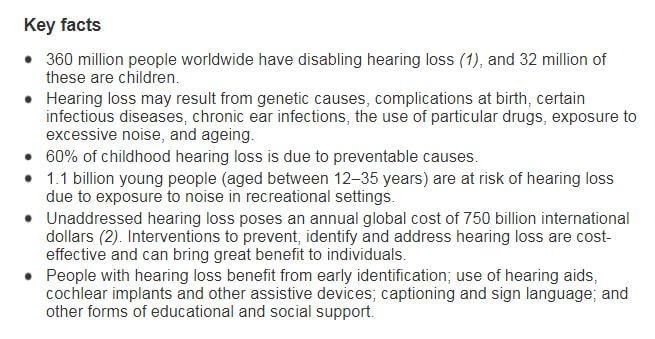 hearing loss facts, figure & data