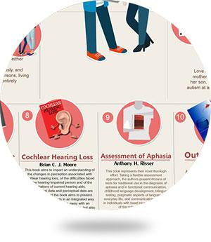 hearingsol infographics