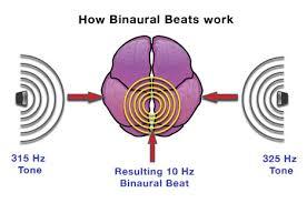 How do binaural beats increase effectiveness of the brain?
