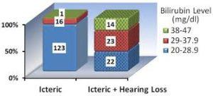 hearing loss 1