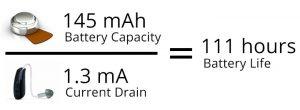 battery-life-formula