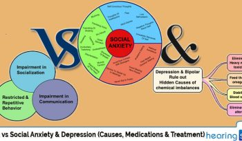 Autism vs Social Anxiety & Depression (Causes, Medications & Treatment)