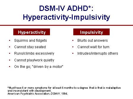 Hyperactivity-Impulsive ADHD